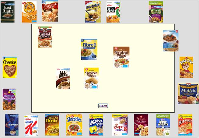 cereal aisle analysis Mkt 305 week 4 assignment 1 cereal aisle analysis for this assignment, visit your local grocery store to observe and record behaviors in the various.