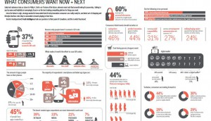 InfographicNBT