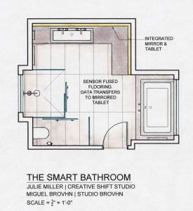 The Smart Bathroom Floor Plan
