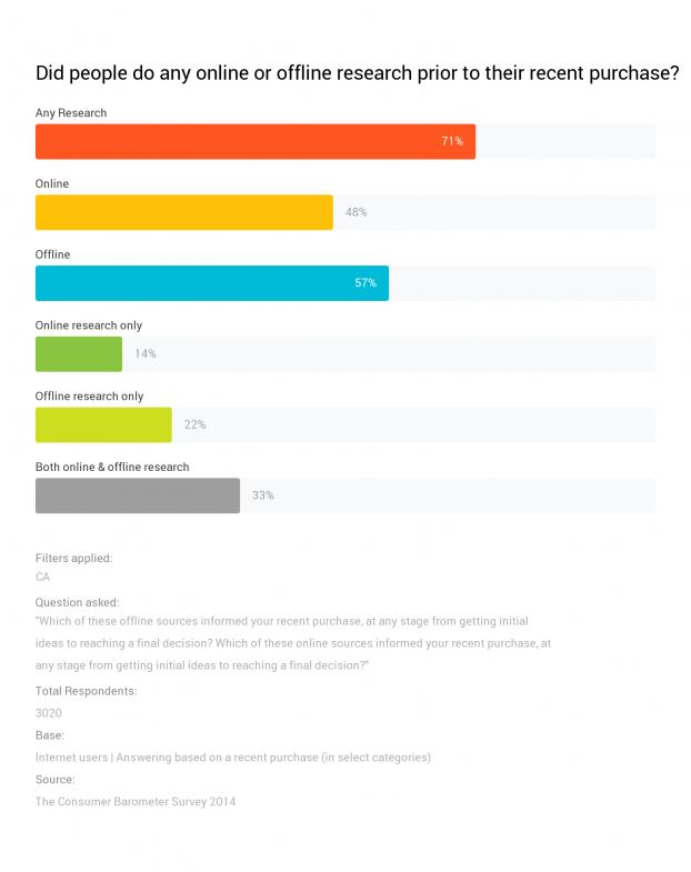 consumer-barometer-graph (3)
