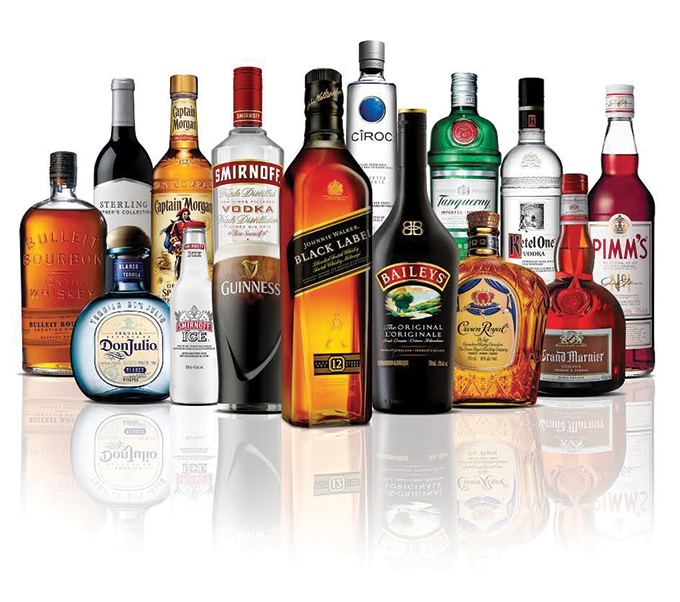 strategic financial analysis diageo whiskey See our complete analysis for diageo here the us economy and china pose the greatest challenges after years of steady growth, the revenues and profits of diageo witnessed a decline in 2014.