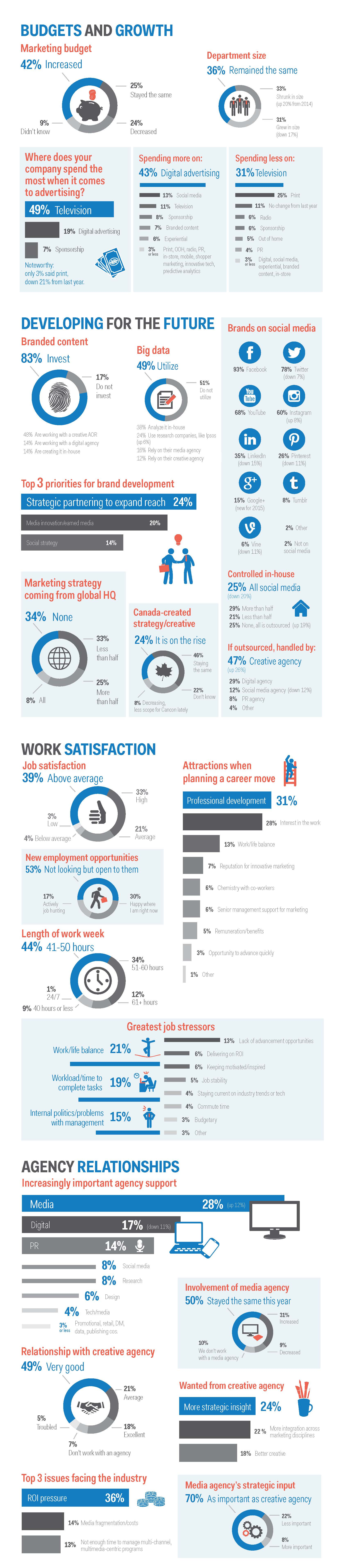 survey_combined_forweb