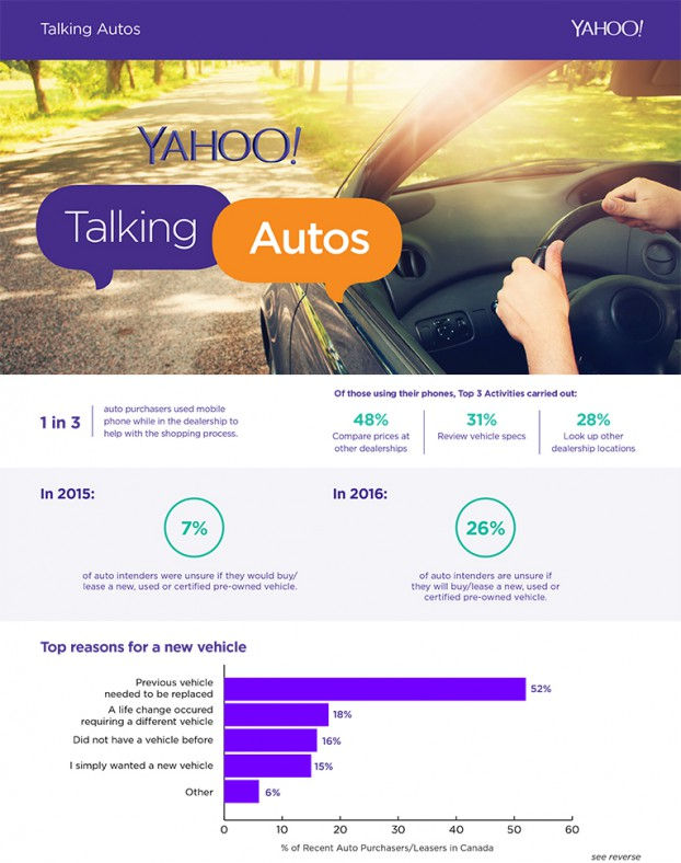 INFOGRAPHIC _ Talking Autos_FINAL-1