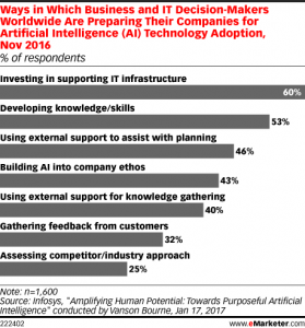 Image courtesy eMarketer