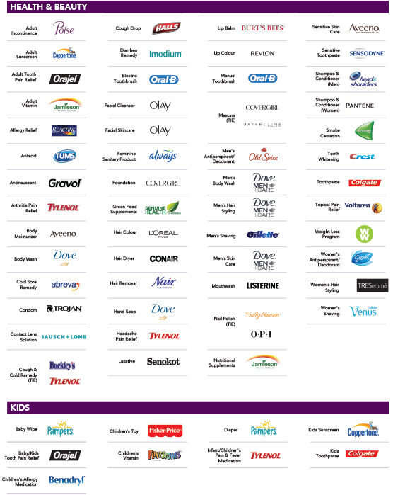 BMT_2017_Winners_Chart_canada_v4