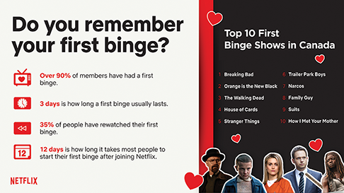 Netflix - My First Binge - Visual Press Release