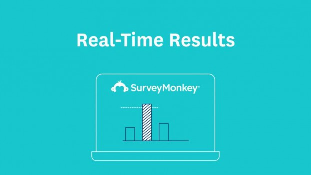 surveymonkey an online survey tool and software company has rolled out its new global rebrand with help from ottawa agency soshal