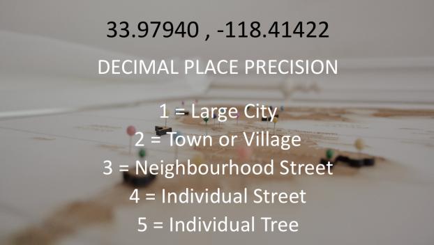 Decimal Place Precision