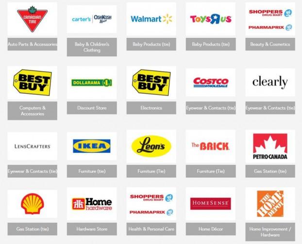 BrandSpark-RetailA