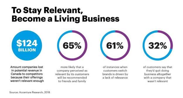 Accenture-graph