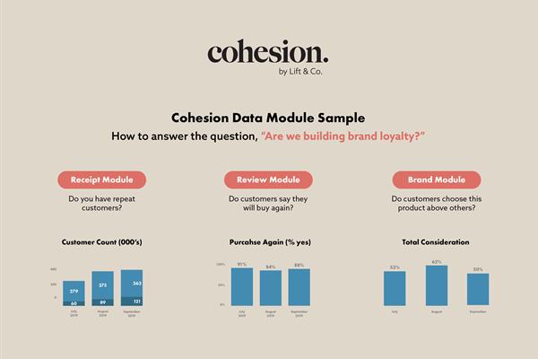 coheseion-module