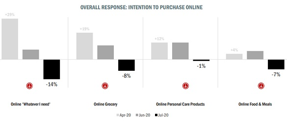 Intent-to-purchase-online