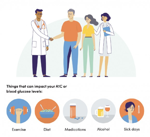 CloudRaker made it easy for Merck to tell an empowering story to its diabetes patients. Given the fact that patient engagement in this category is traditionally low, content was developed to inform, empower and motivate the reader by making lifestyle changes as achievable as possible, outlining realistic goals for the specific audience.