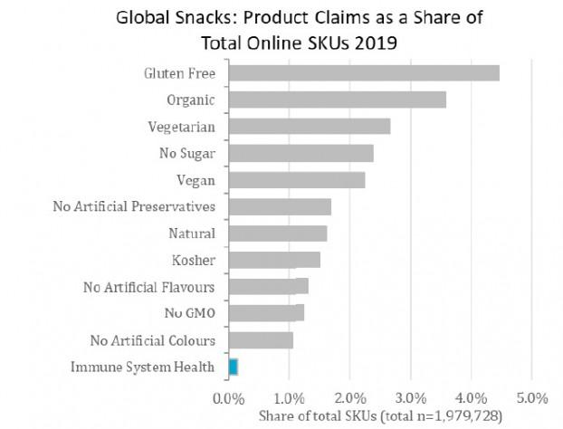 global-snacks