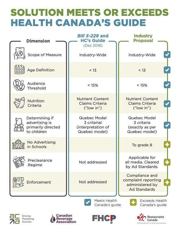 Code-Comparison-Chart