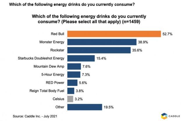 Energy-drinks-data