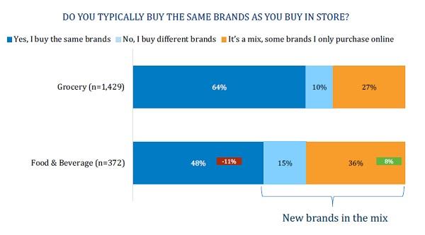 BrandSpark-shopper-data