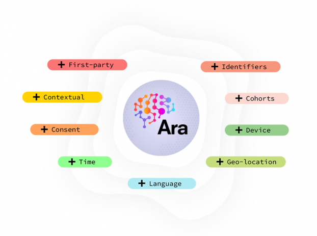 ara-signals-webpage-sq