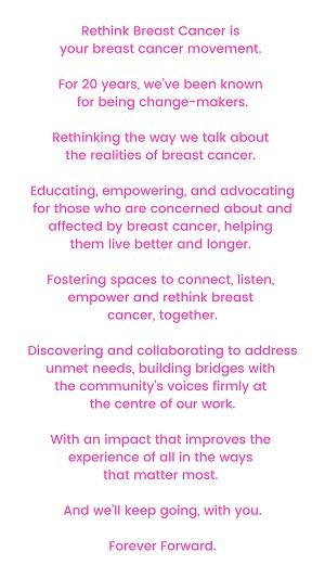 Rethink-Breast_Manifesto Example